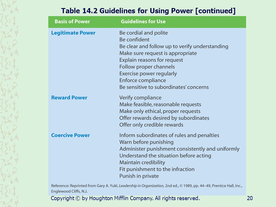 Table 14.2 Guidelines for Using Power [continued]